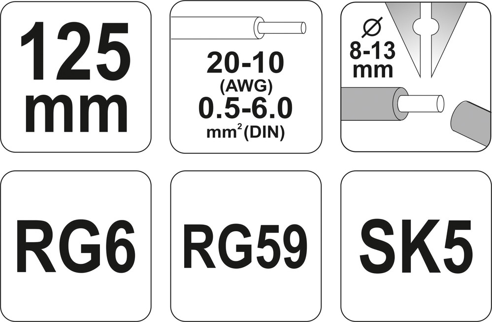 Decablator RG6